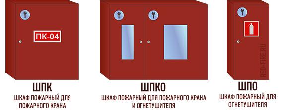 Пожарные шкафы ШПК ШПКО и ШПО