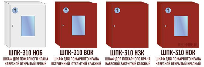 Закрытые и открытые, навесные и встроенные пожарные шкафы
