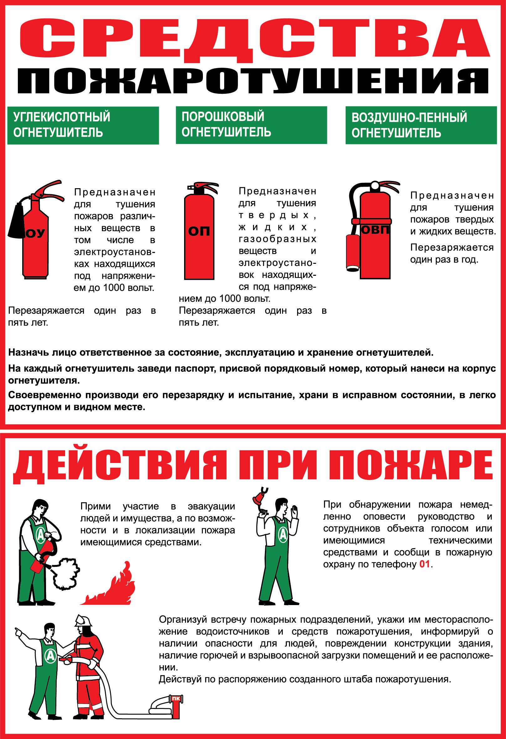 действия при пожарной эвакуации